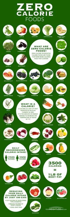 Calorie Archives Judge Weightloss